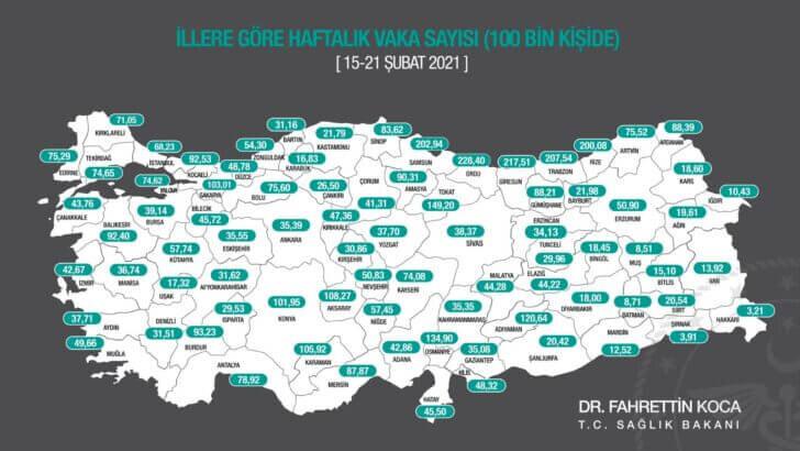 Sağlık Bakanı Koca, illere göre haftalık vaka sayılarını paylaştı!