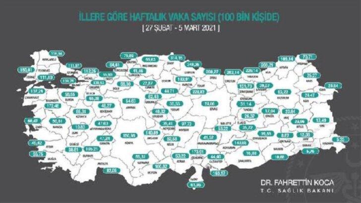 Adana, Mersin, Hatay, Osmaniye ve Niğde'de vakalar arttı